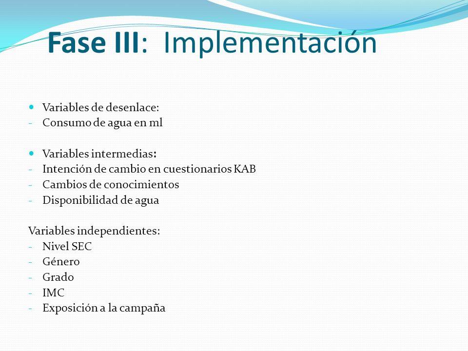 Fase III: Implementación Variables de desenlace: - Consumo de agua en ml Variables intermedias: - Intención de cambio en cuestionarios KAB - Cambios d