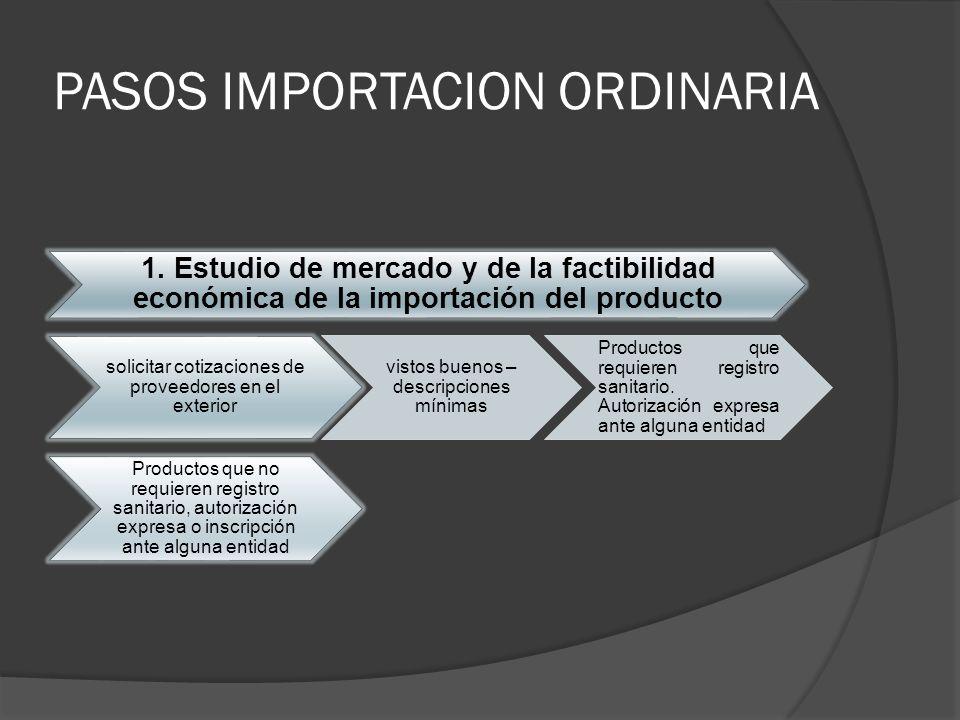 PASOS IMPORTACION ORDINARIA 1. Estudio de mercado y de la factibilidad económica de la importación del producto solicitar cotizaciones de proveedores