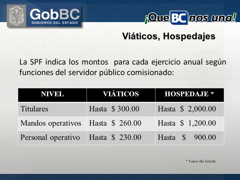Viáticos, Hospedajes La SPF indica los montos para cada ejercicio anual según funciones del servidor público comisionado: NIVELVIÁTICOSHOSPEDAJE * Tit