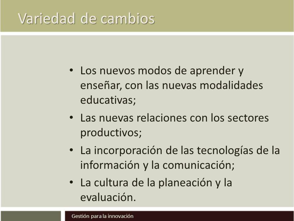 Variedad de cambios Los nuevos modos de aprender y enseñar, con las nuevas modalidades educativas; Las nuevas relaciones con los sectores productivos; La incorporación de las tecnologías de la información y la comunicación; La cultura de la planeación y la evaluación.