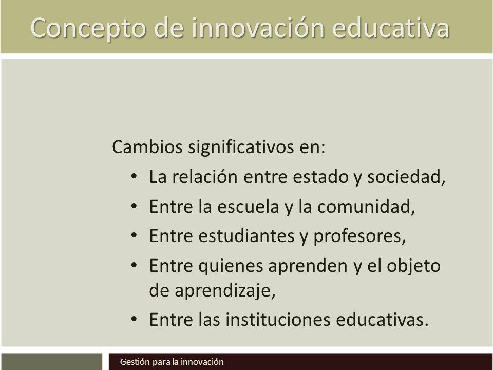 Concepto de innovación educativa Cambios significativos en: La relación entre estado y sociedad, Entre la escuela y la comunidad, Entre estudiantes y profesores, Entre quienes aprenden y el objeto de aprendizaje, Entre las instituciones educativas.