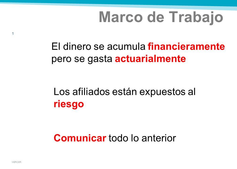MERCER Marco de Trabajo 1 El dinero se acumula financieramente pero se gasta actuarialmente Los afiliados están expuestos al riesgo Comunicar todo lo anterior
