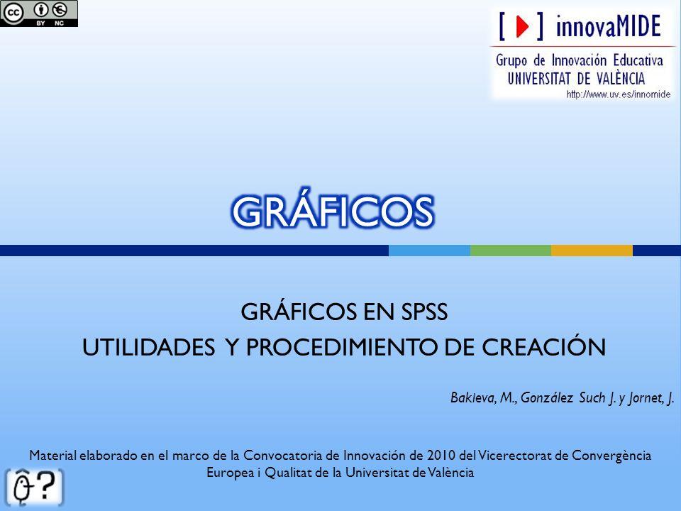 GRÁFICOS EN SPSS UTILIDADES Y PROCEDIMIENTO DE CREACIÓN Bakieva, M., González Such J. y Jornet, J. Material elaborado en el marco de la Convocatoria d