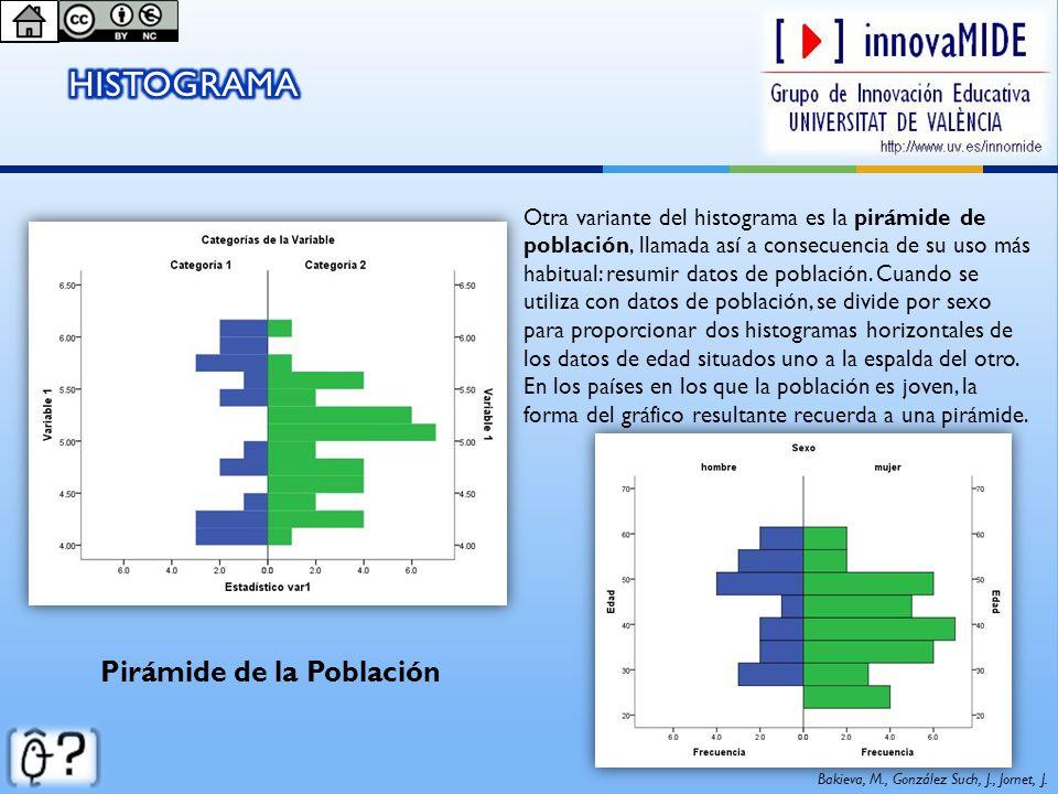 Otra variante del histograma es la pirámide de población, llamada así a consecuencia de su uso más habitual: resumir datos de población. Cuando se uti