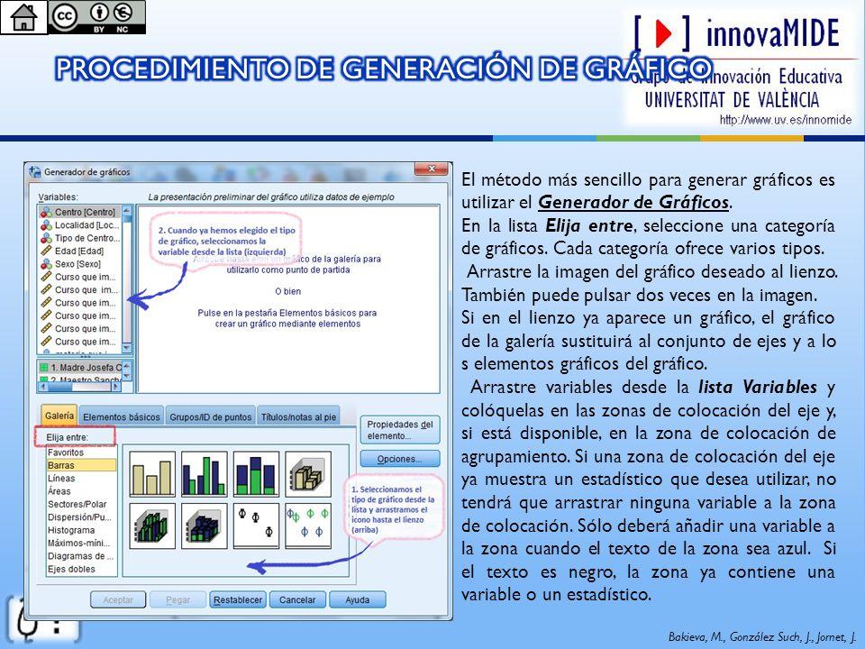 El método más sencillo para generar gráficos es utilizar el Generador de Gráficos. En la lista Elija entre, seleccione una categoría de gráficos. Cada