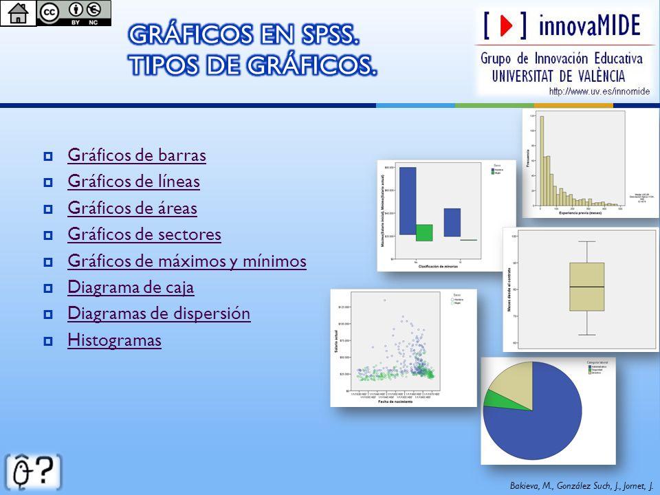Gráficos de barras Gráficos de líneas Gráficos de áreas Gráficos de sectores Gráficos de máximos y mínimos Diagrama de caja Diagramas de dispersión Hi