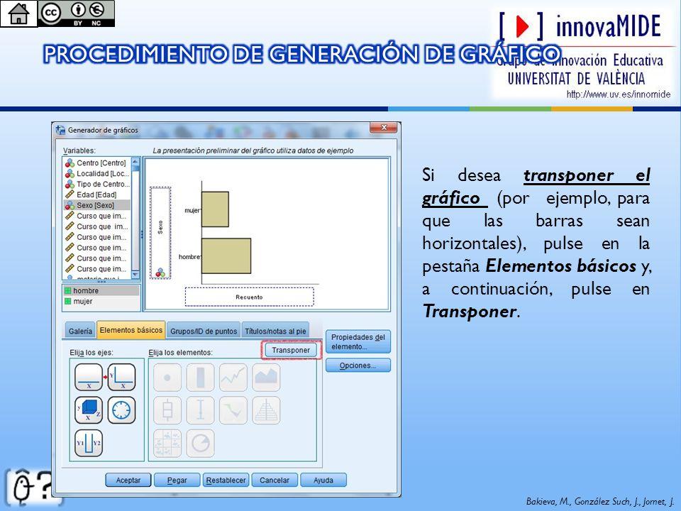 Si desea transponer el gráfico (por ejemplo, para que las barras sean horizontales), pulse en la pestaña Elementos básicos y, a continuación, pulse en