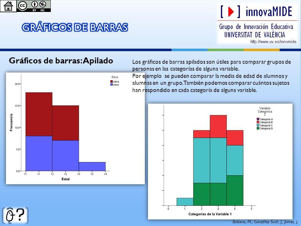 Bakieva, M., González Such, J., Jornet, J. Gráficos de barras: Apilado Los gráficos de barras apilados son útiles para comparar grupos de personas en