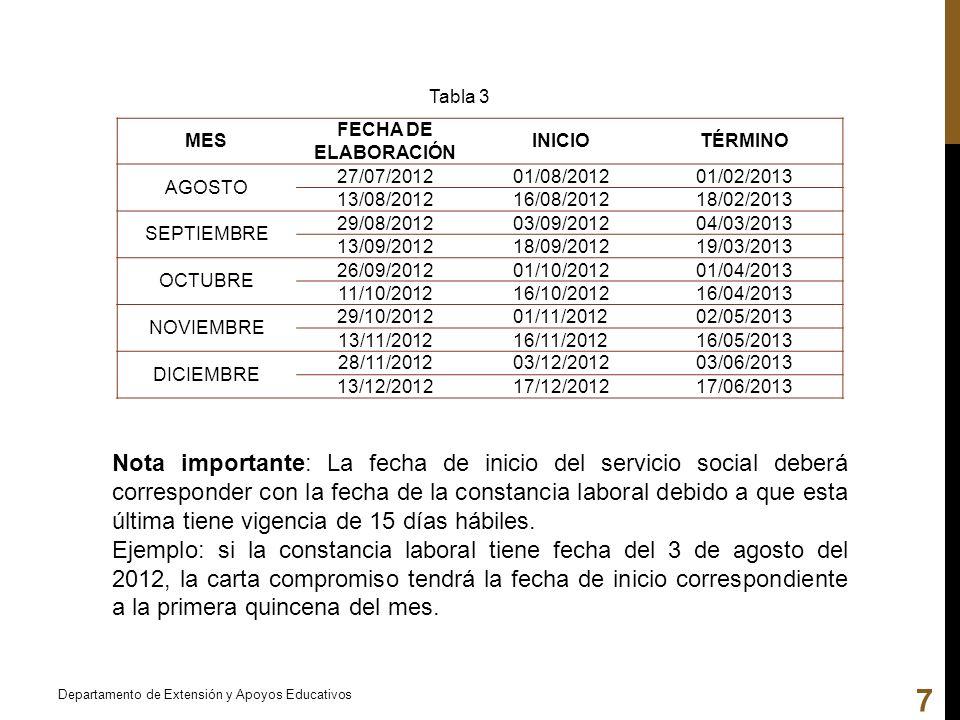 Departamento de Extensión y Apoyos Educativos 7 MES FECHA DE ELABORACIÓN INICIOTÉRMINO AGOSTO 27/07/201201/08/201201/02/2013 13/08/201216/08/201218/02