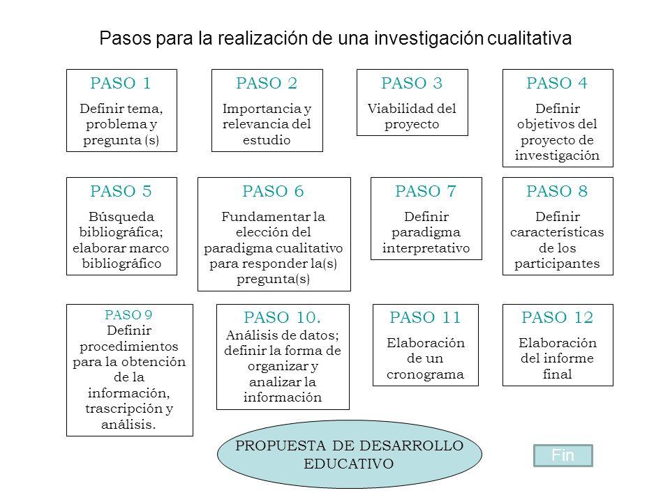 PASO 1 Definir tema, problema y pregunta (s) PASO 2 Importancia y relevancia del estudio PASO 3 Viabilidad del proyecto PASO 4 Definir objetivos del p