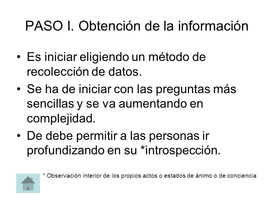 PASO I. Obtención de la información Es iniciar eligiendo un método de recolección de datos. Se ha de iniciar con las preguntas más sencillas y se va a