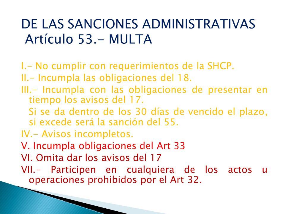 DE LAS SANCIONES ADMINISTRATIVAS Artículo 53.- MULTA I.- No cumplir con requerimientos de la SHCP. II.- Incumpla las obligaciones del 18. III.- Incump