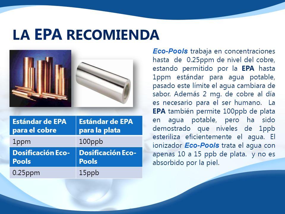 LA EPA RECOMIENDA Estándar de EPA para el cobre Estándar de EPA para la plata 1ppm100ppb Dosificación Eco- Pools 0.25ppm15ppb Eco-Pools trabaja en con