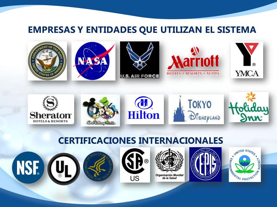 EMPRESAS Y ENTIDADES QUE UTILIZAN EL SISTEMA CERTIFICACIONES INTERNACIONALES