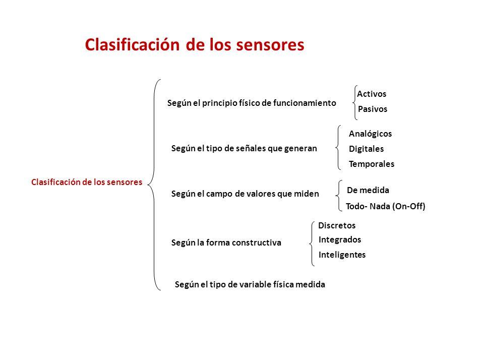 Clasificación de los sensores Según el principio físico de funcionamiento Según el tipo de señales que generan Según la forma constructiva Según el ca