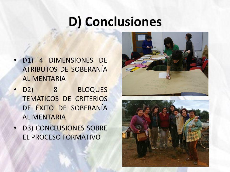 D) Conclusiones D1) 4 DIMENSIONES DE ATRIBUTOS DE SOBERANÍA ALIMENTARIA D2) 8 BLOQUES TEMÁTICOS DE CRITERIOS DE ÉXITO DE SOBERANÍA ALIMENTARIA D3) CON