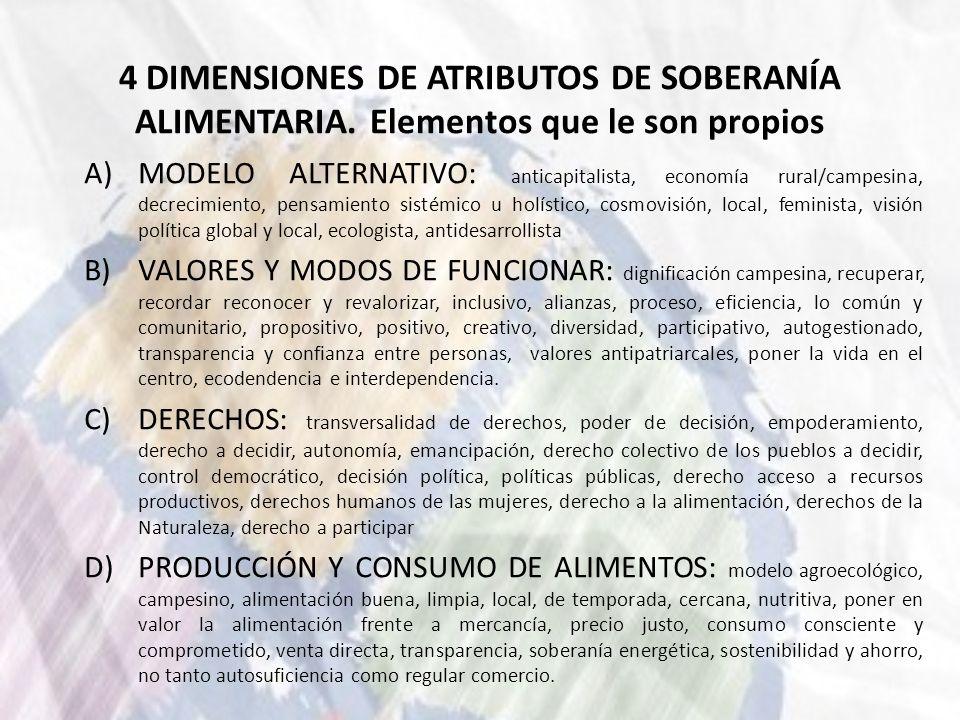 4 DIMENSIONES DE ATRIBUTOS DE SOBERANÍA ALIMENTARIA. Elementos que le son propios A)MODELO ALTERNATIVO: anticapitalista, economía rural/campesina, dec