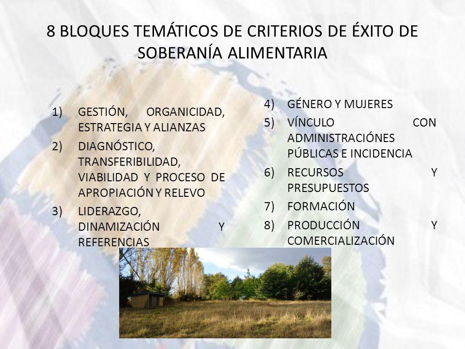 8 BLOQUES TEMÁTICOS DE CRITERIOS DE ÉXITO DE SOBERANÍA ALIMENTARIA 1)GESTIÓN, ORGANICIDAD, ESTRATEGIA Y ALIANZAS 2)DIAGNÓSTICO, TRANSFERIBILIDAD, VIAB