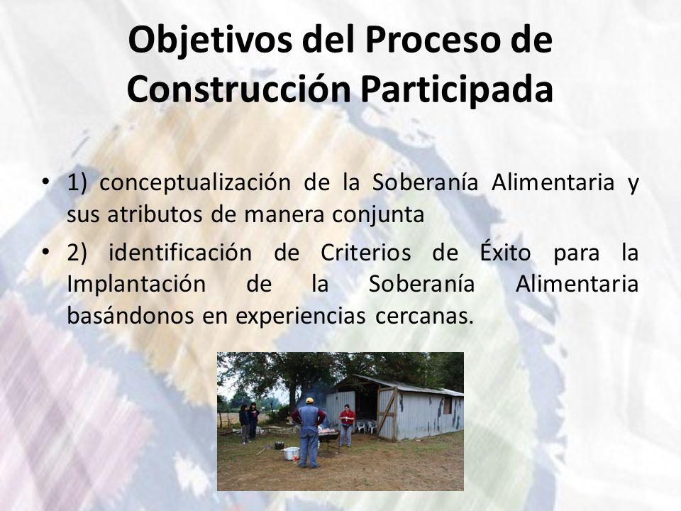 Objetivos del Proceso de Construcción Participada 1) conceptualización de la Soberanía Alimentaria y sus atributos de manera conjunta 2) identificació