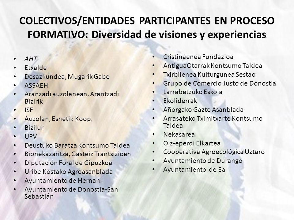 COLECTIVOS/ENTIDADES PARTICIPANTES EN PROCESO FORMATIVO: Diversidad de visiones y experiencias AHT Etxalde Desazkundea, Mugarik Gabe ASSAEH Aranzadi a