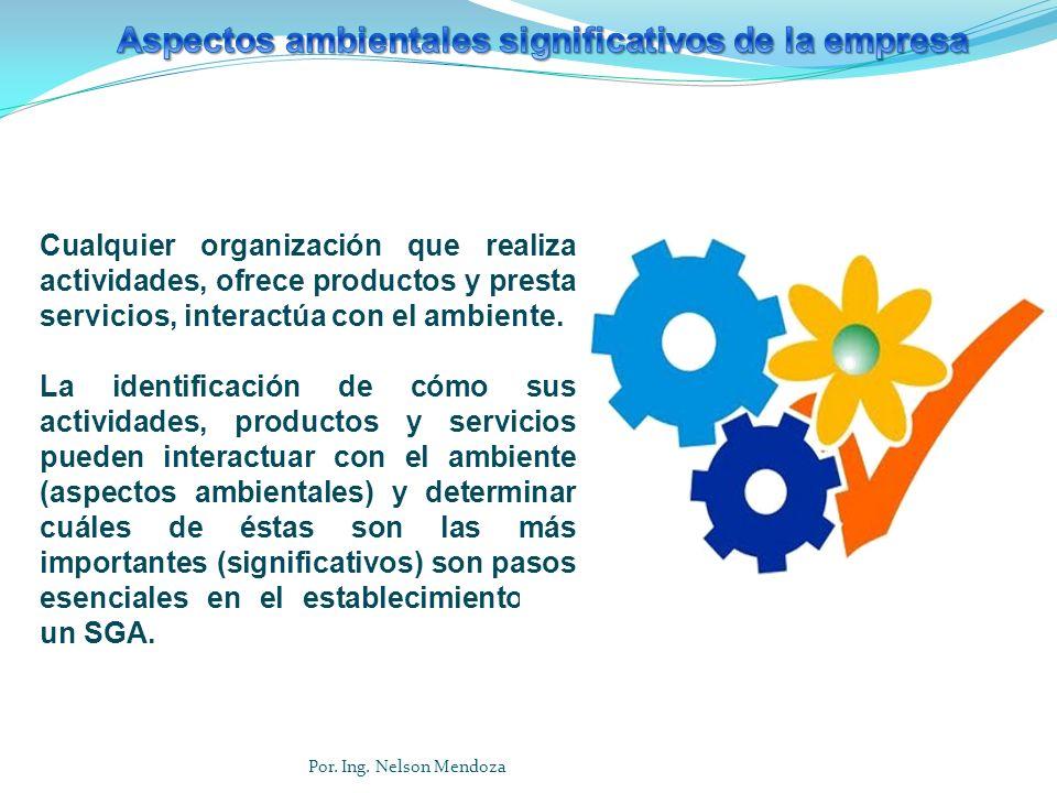 Cualquier organización que realiza actividades, ofrece productos y presta servicios, interactúa con el ambiente. La identificación de cómo sus activid
