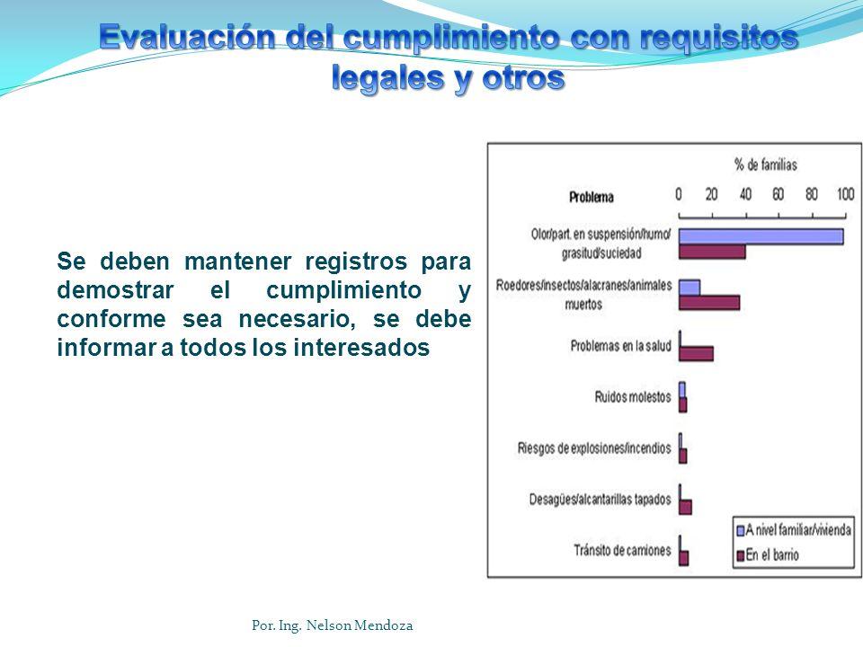 Se deben mantener registros para demostrar el cumplimiento y conforme sea necesario, se debe informar a todos los interesados Por. Ing. Nelson Mendoza