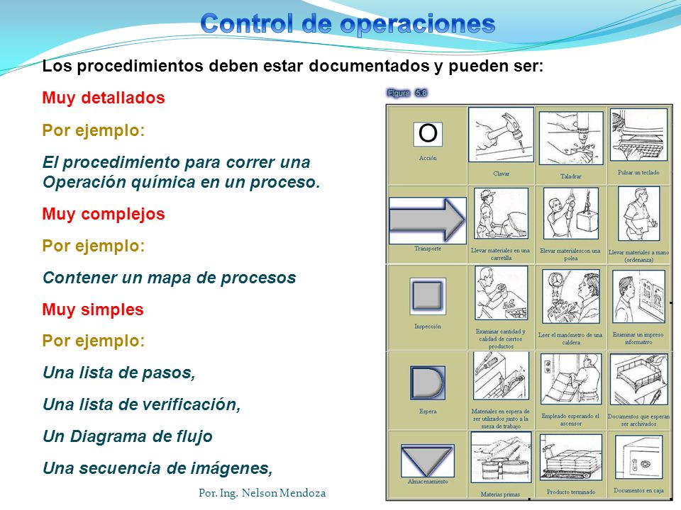 Los procedimientos deben estar documentados y pueden ser: Muy detallados Por ejemplo: El procedimiento para correr una Operación química en un proceso