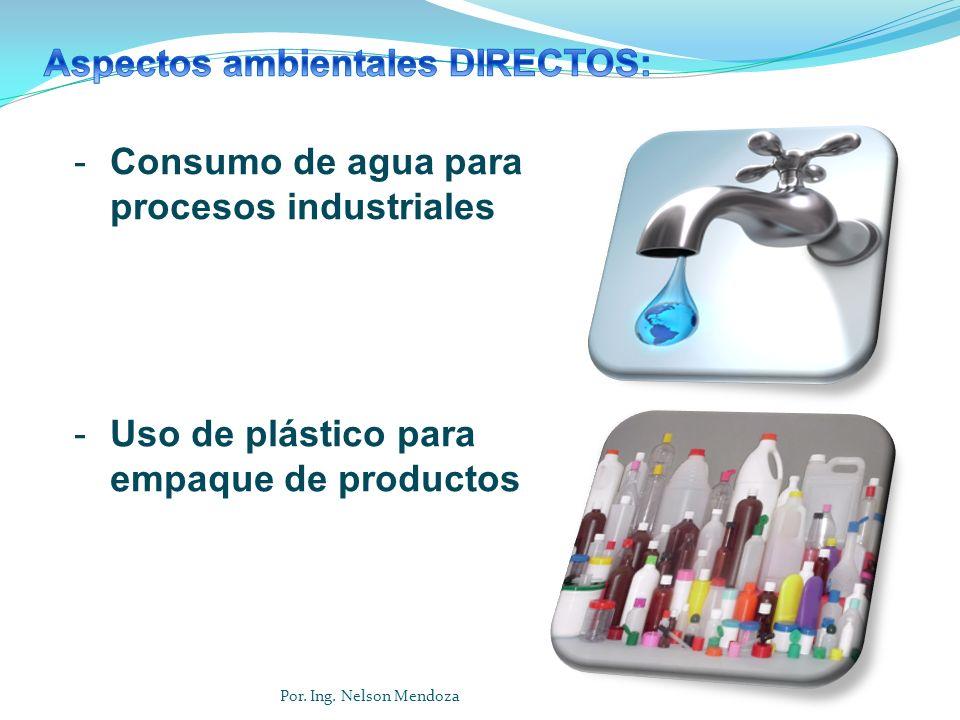-Consumo de agua para procesos industriales -Uso de plástico para empaque de productos Por. Ing. Nelson Mendoza