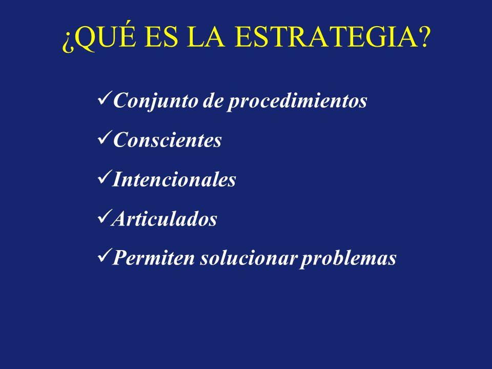 ¿QUÉ ES LA ESTRATEGIA? Conjunto de procedimientos Conscientes Intencionales Articulados Permiten solucionar problemas