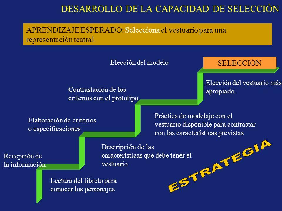 DESARROLLO DE LA CAPACIDAD DE SELECCIÓN SELECCIÓN Recepción de la información Elaboración de criterios o especificaciones Contrastación de los criteri