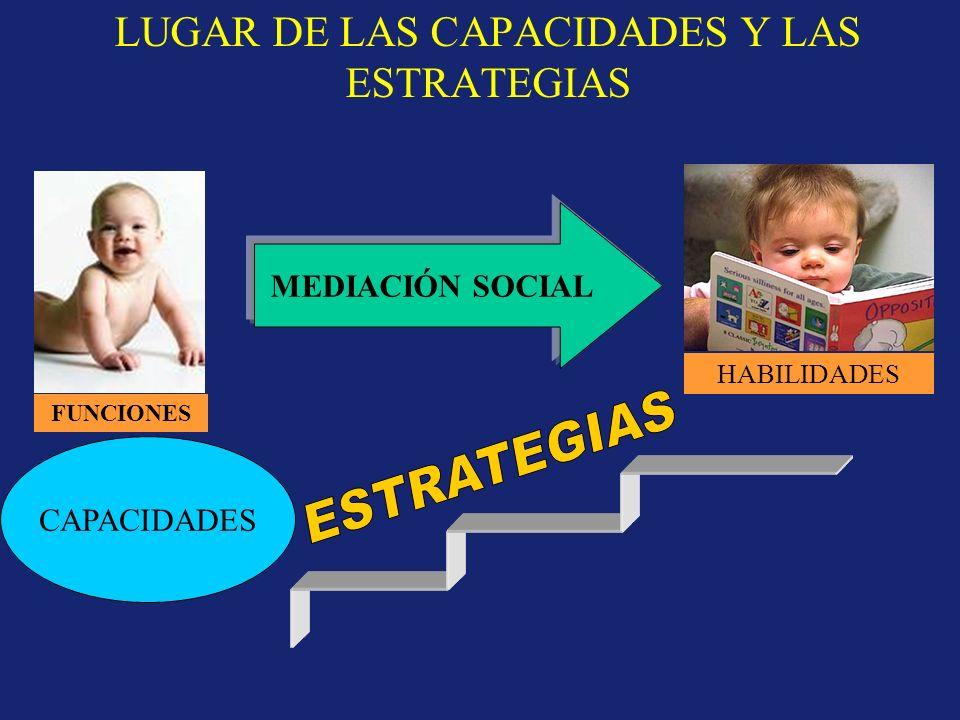 LUGAR DE LAS CAPACIDADES Y LAS ESTRATEGIAS FUNCIONES MEDIACIÓN SOCIAL CAPACIDADES HABILIDADES