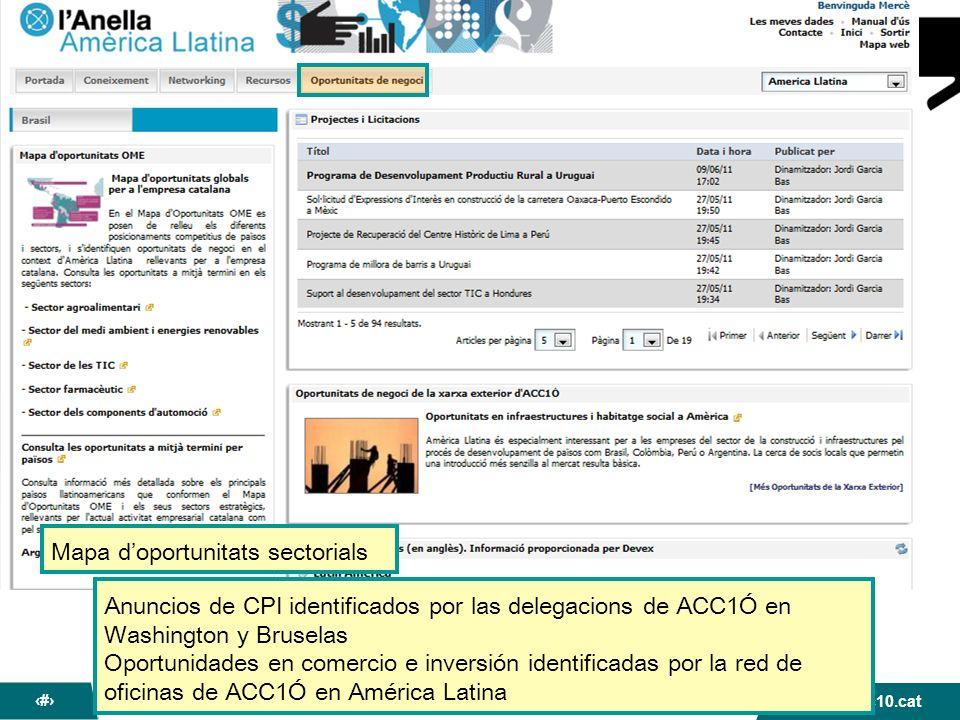 La nova Anella dACC1Ó www.acc10.cat 17 Mapa doportunitats sectorials Anuncios de CPI identificados por las delegacions de ACC1Ó en Washington y Bruselas Oportunidades en comercio e inversión identificadas por la red de oficinas de ACC1Ó en América Latina
