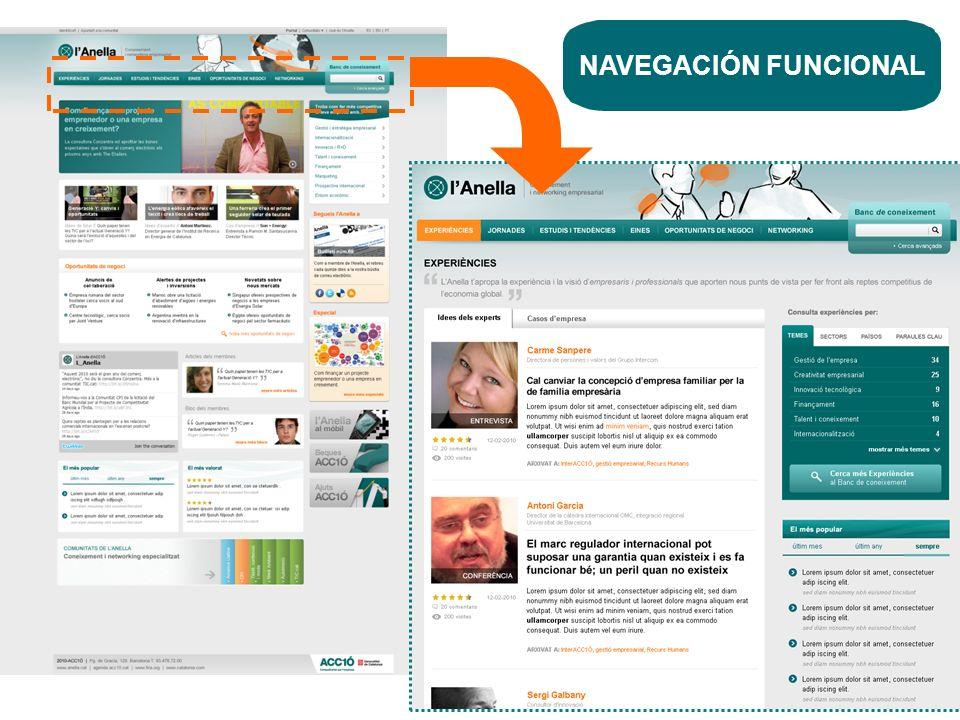 La nova Anella dACC1Ó www.acc10.cat 6 NAVEGACIÓN TEMÁTICA