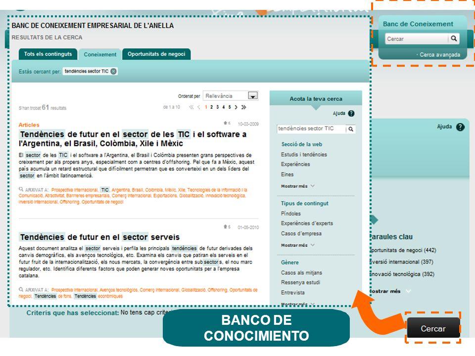 La nova Anella dACC1Ó www.acc10.cat 8 BANCO DE OPORTUNIDADES DE NEGOCIO