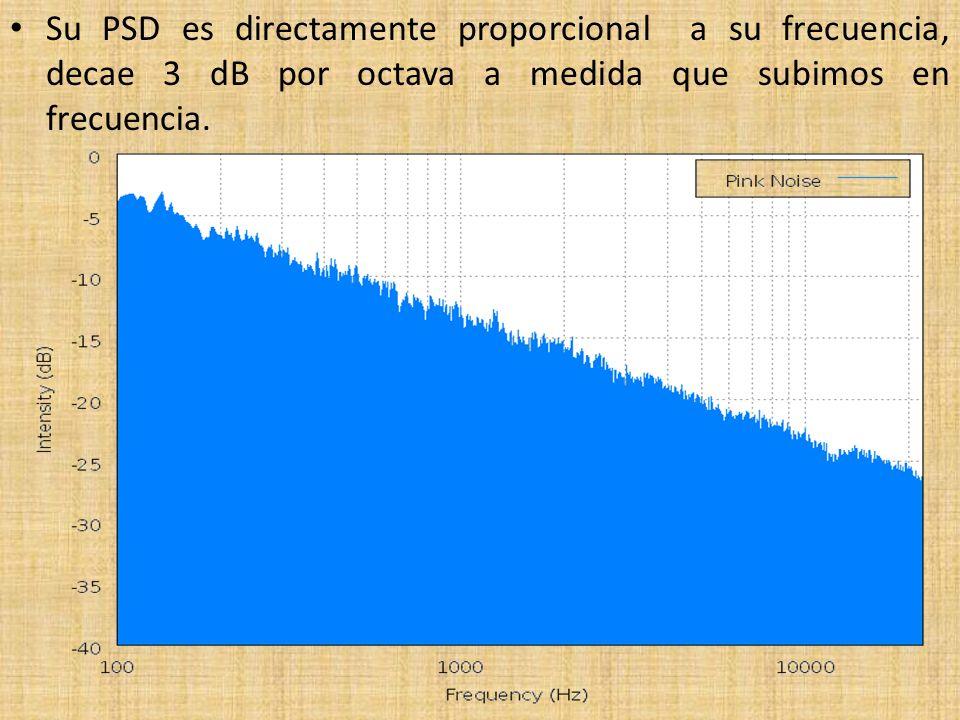 Su PSD es directamente proporcional a su frecuencia, decae 3 dB por octava a medida que subimos en frecuencia.