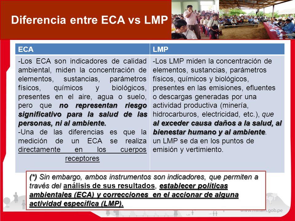 Diferencia entre ECA vs LMP ECALMP no representan riesgo significativo para la salud de las personas, ni al ambiente. -Los ECA son indicadores de cali