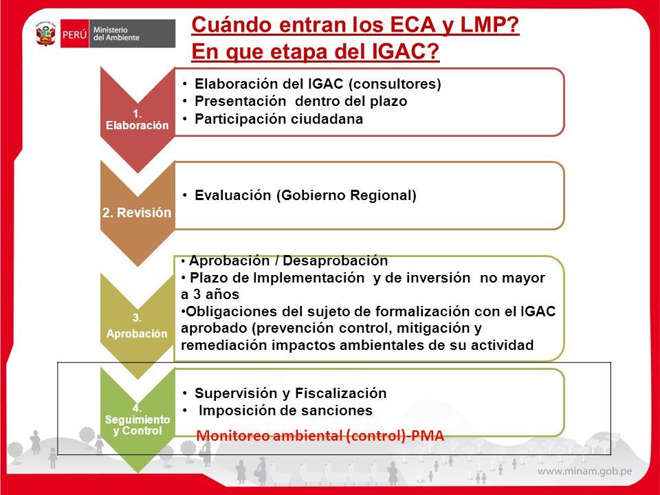Cuándo entran los ECA y LMP? En que etapa del IGAC? 1. Elaboración Elaboración del IGAC (consultores) Presentación dentro del plazo Participación ciud