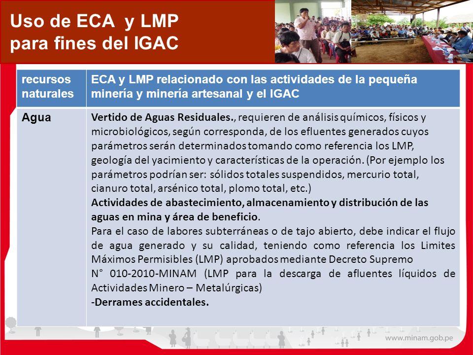 Uso de ECA y LMP para fines del IGAC recursos naturales ECA y LMP relacionado con las actividades de la pequeña minería y minería artesanal y el IGAC