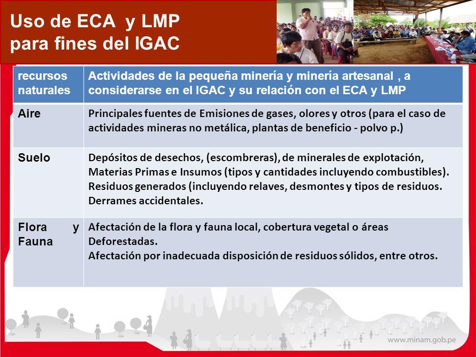 Uso de ECA y LMP para fines del IGAC recursos naturales Actividades de la pequeña minería y minería artesanal, a considerarse en el IGAC y su relación