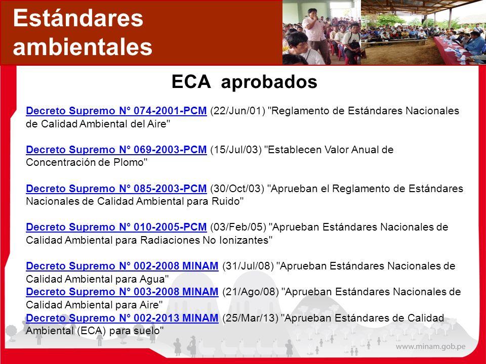 Estándares ambientales ECA aprobados Decreto Supremo N° 074-2001-PCMDecreto Supremo N° 074-2001-PCM (22/Jun/01)