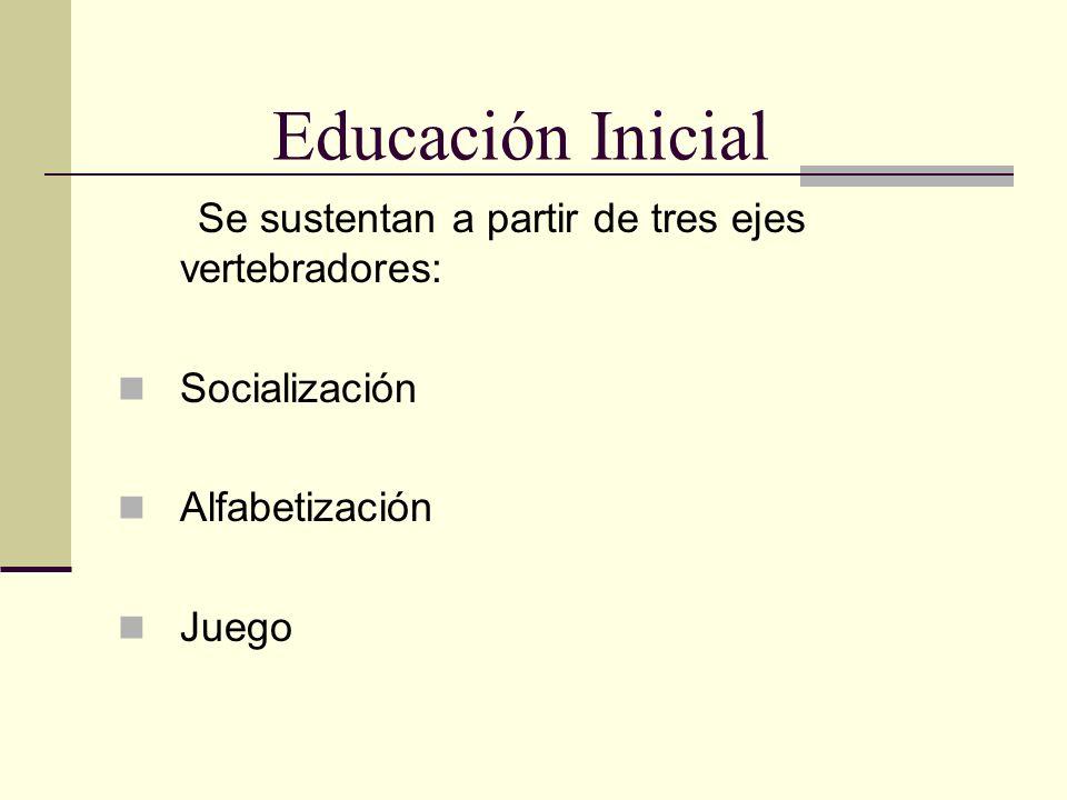 Educación Inicial Se sustentan a partir de tres ejes vertebradores: Socialización Alfabetización Juego