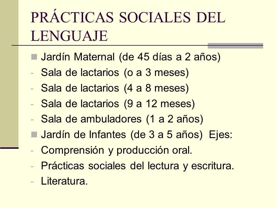 PRÁCTICAS SOCIALES DEL LENGUAJE Jardín Maternal (de 45 días a 2 años) - Sala de lactarios (o a 3 meses) - Sala de lactarios (4 a 8 meses) - Sala de la