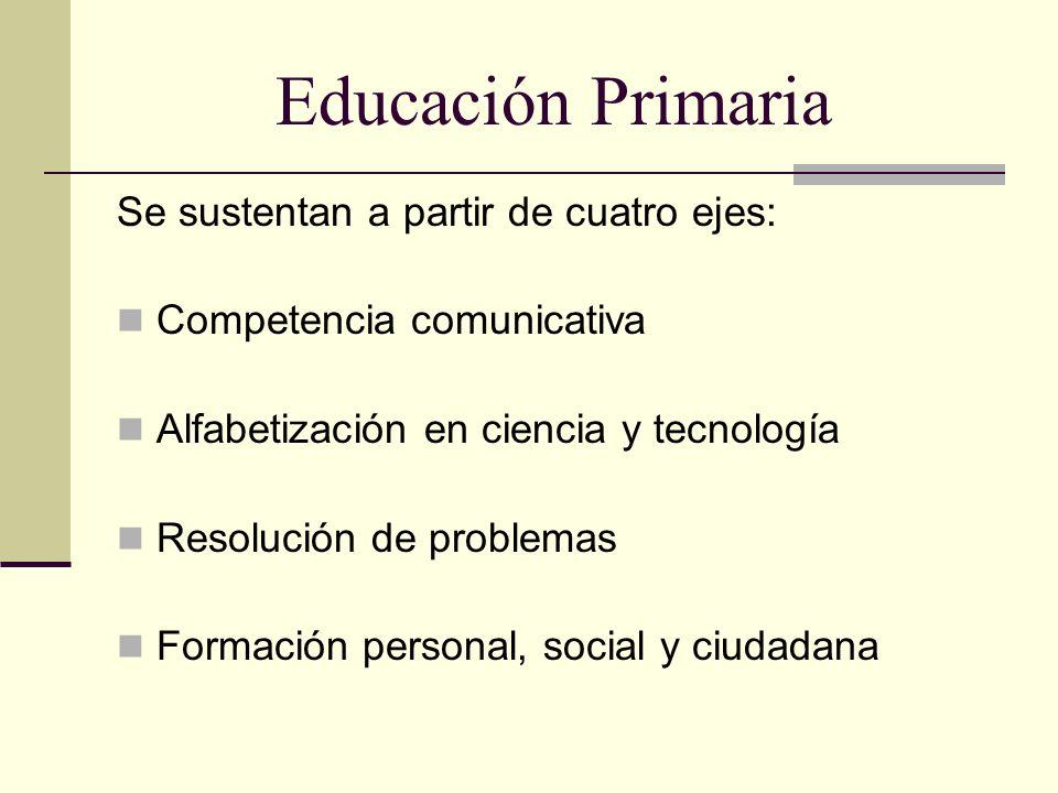 Educación Primaria Se sustentan a partir de cuatro ejes: Competencia comunicativa Alfabetización en ciencia y tecnología Resolución de problemas Forma