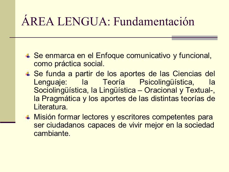 ÁREA LENGUA: Fundamentación Se enmarca en el Enfoque comunicativo y funcional, como práctica social. Se funda a partir de los aportes de las Ciencias