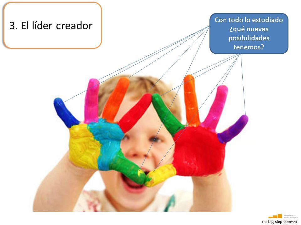 3. El líder creador Con todo lo estudiado ¿qué nuevas posibilidades tenemos