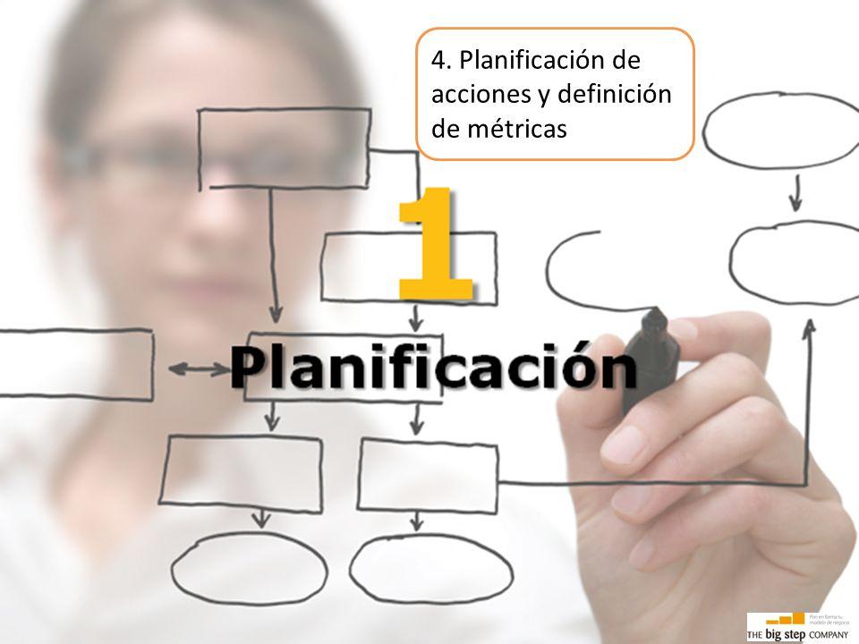 4. Planificación de acciones y definición de métricas