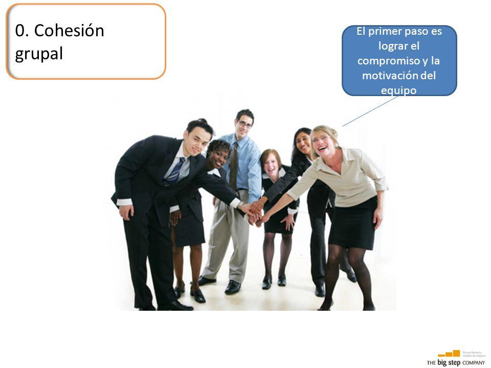 0. Cohesión grupal El primer paso es lograr el compromiso y la motivación del equipo