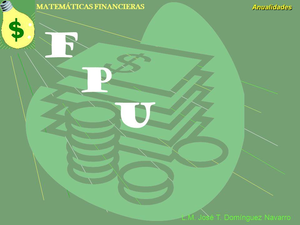 MATEMÁTICAS FINANCIERAS Anualidades L.M. José T. Domínguez Navarro F p u
