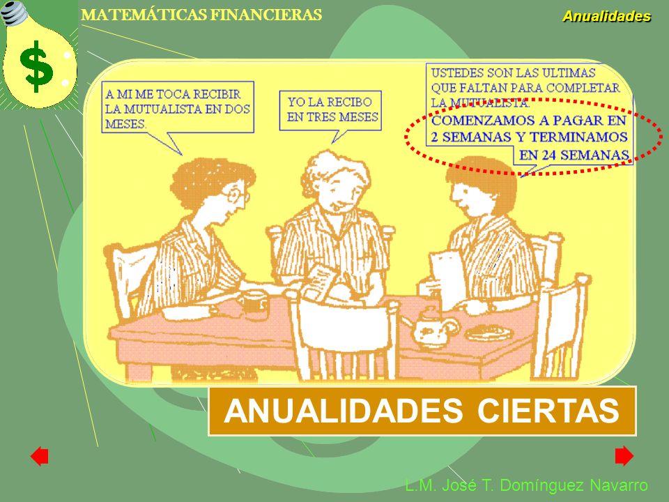MATEMÁTICAS FINANCIERAS Anualidades L.M. José T. Domínguez Navarro ANUALIDADES CIERTAS