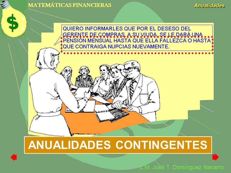MATEMÁTICAS FINANCIERAS Anualidades L.M. José T. Domínguez Navarro ANUALIDADES CONTINGENTES